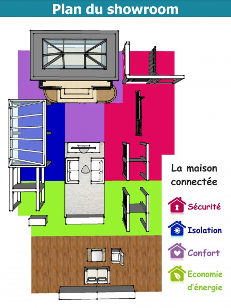 Plan showroom (modélisation 3D)